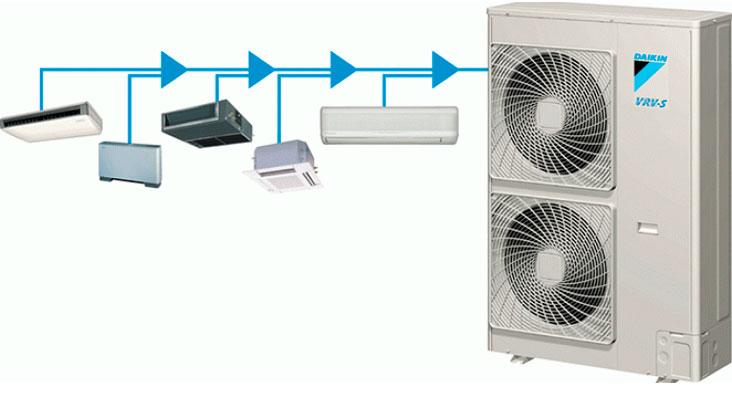 3 motivos para você trocar seu ar condicionado por um modelo VRF